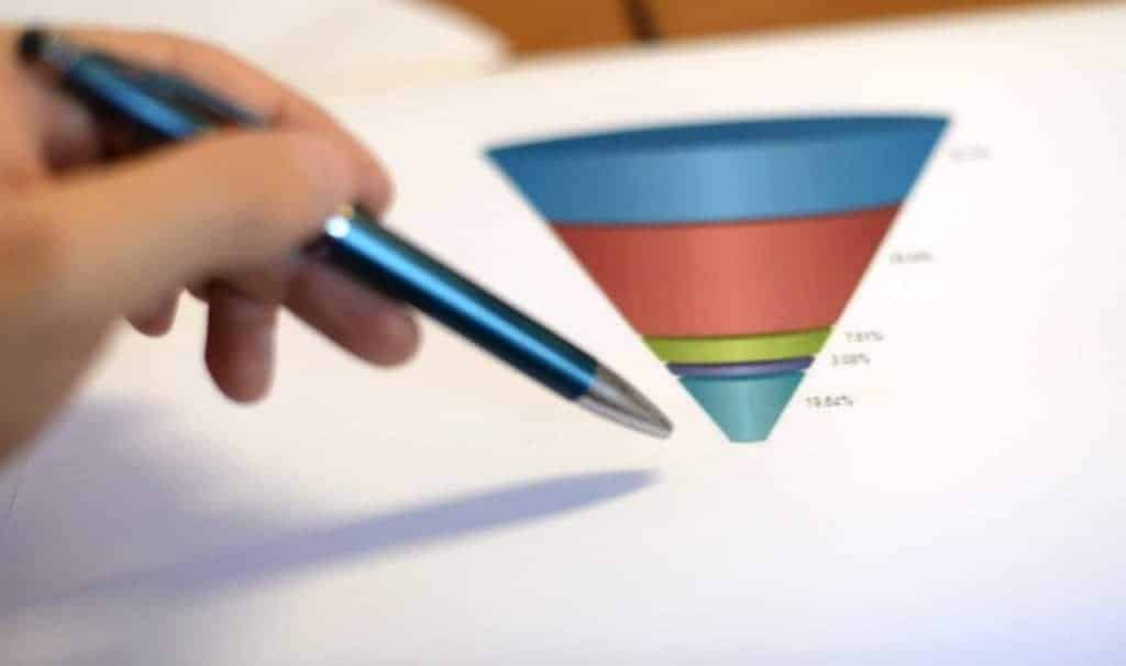 Marketing Funnels for Therapists
